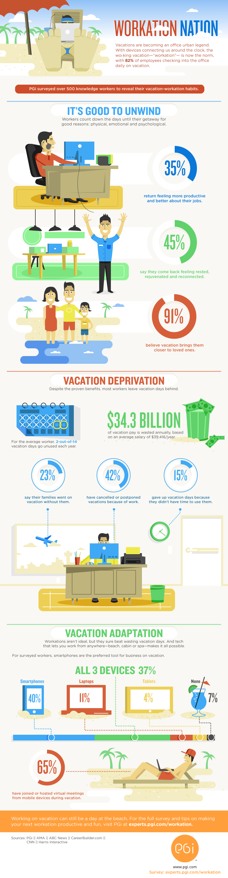 vacation survey infographic