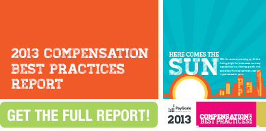 Get full Compensation Best Practices report