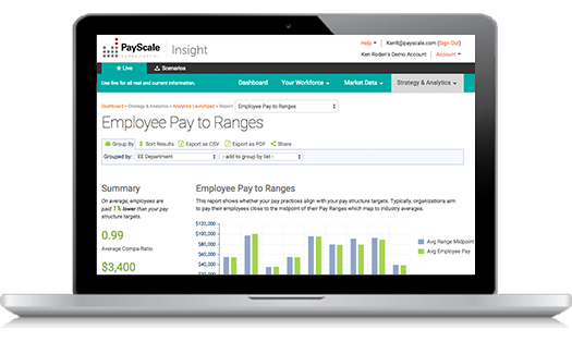Compensation Software: Insight