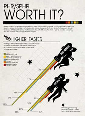 Worth It Infographic