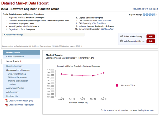 Market Trend Report Detail