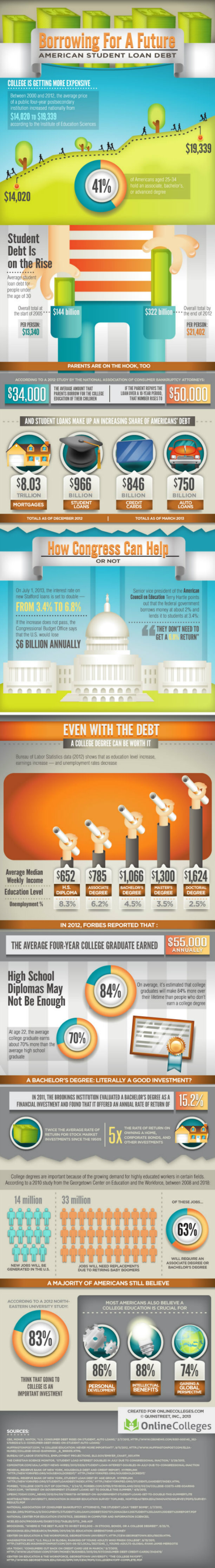 Student-Debt infographic