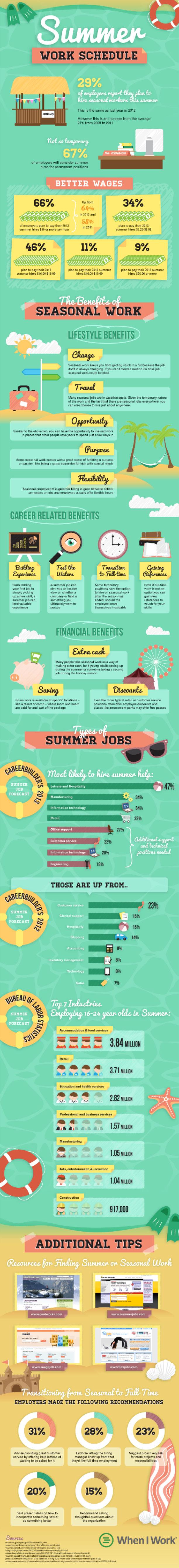 summer-work-schedule-infographic