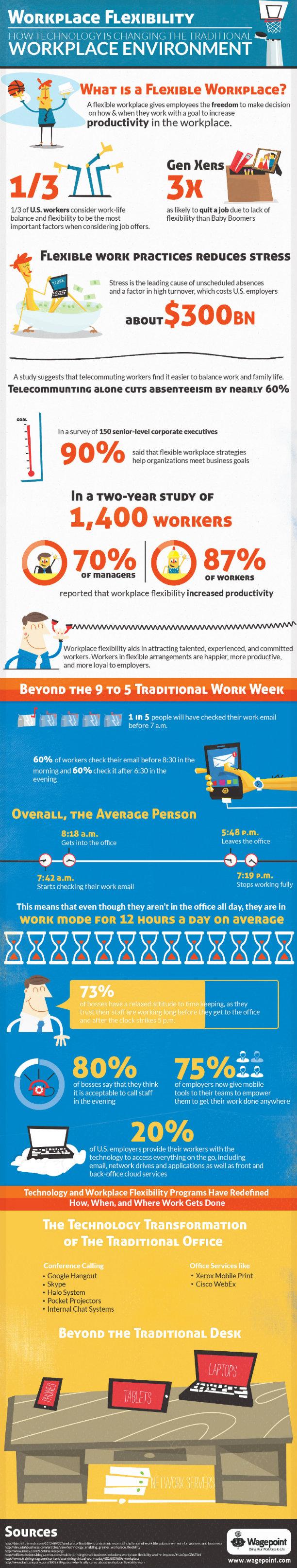 workplace-flexibility