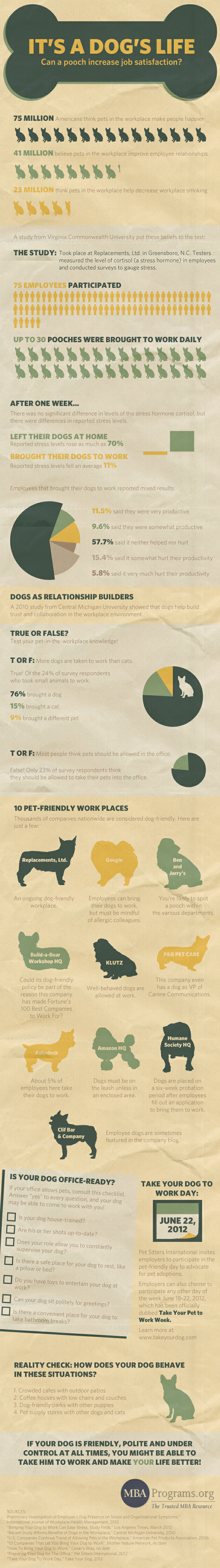 Dogs-at-work