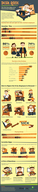How to Spot Overworked Employees [infographic]