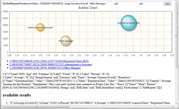 Markp-new_chart