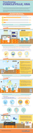 How Does Office Design Influence Productivity? [infographic]