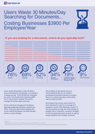 Searching for Documents Costs Companies $3,900 Per Employee Each Year in Productivity Losses [infographic]