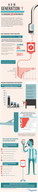 How Gen Y Workers Influence HR Departments [infographic]
