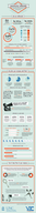 How to Manage Millennials [infographic]