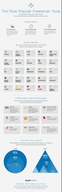The Best Work-Life Apps for Freelancers [infographic]