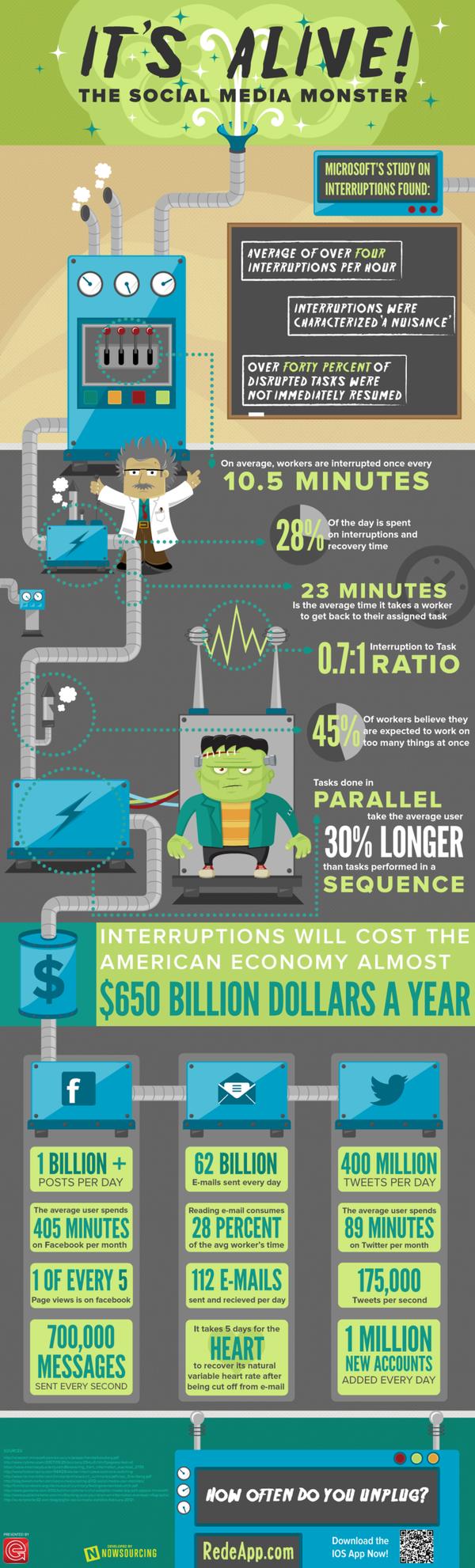 Social-media-monster-infographic