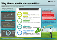 Why Mental Health Matters at Work [infographic]