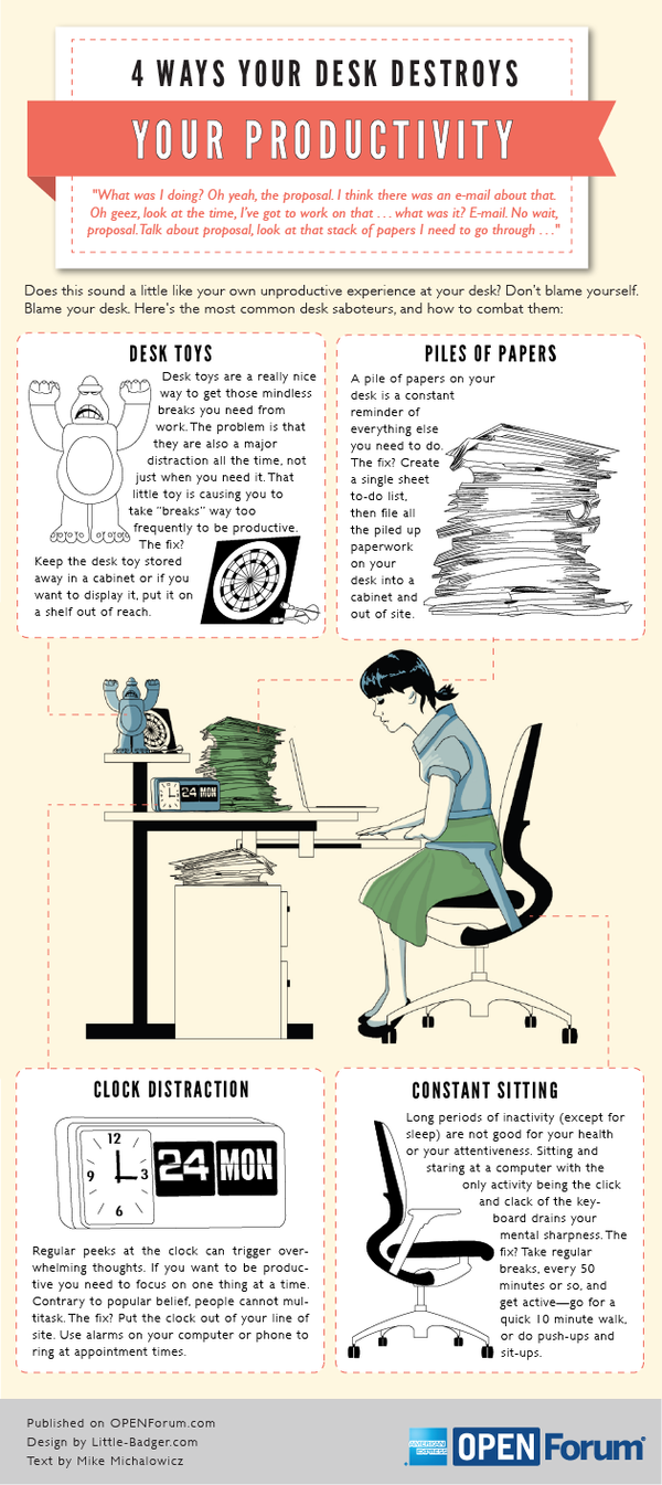 4-ways-desk-destroy-productivity-infographic-little-badger-michalowicz