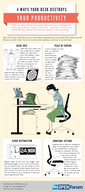 Is Your Desk Destroying Your Productivity? [infographic]