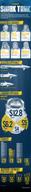 How Shark Tank is Popularizing Entrepreneurship [infographic]