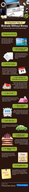 Inexpensive Ways to Motivate Without Money [infographic]