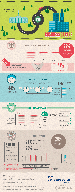 The Road from Business Degree to Business Career [infographic]