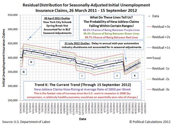 Closeup-residual-distribution-sa-iuic-26-mar-2011-thru-15-sep-2012