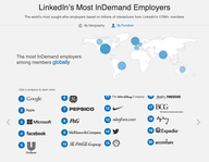 The LinkedIn Talent Brand Index Aids Corporate Recruiting Efforts