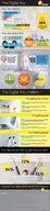 Why the Digital You Matters [infographic]