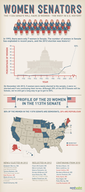 The Number of Female Senators Has Tripled in the Last 20 Years [infographic]