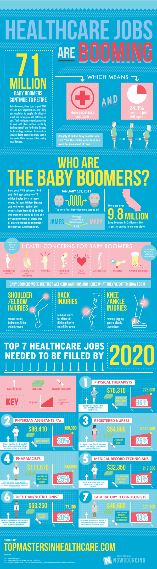Healthcare-jobs-are-booming_50a508fc2157a