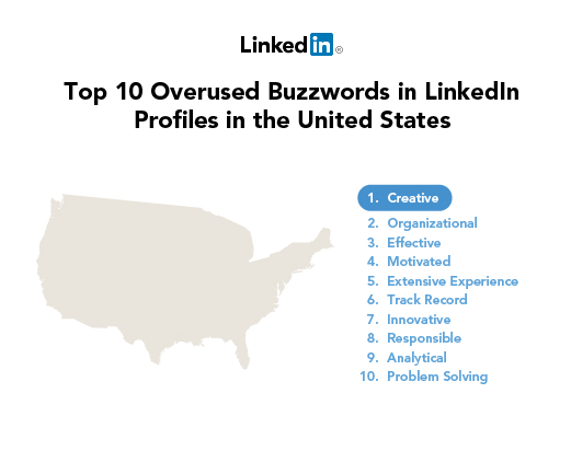 USA-Buzzwords-2012