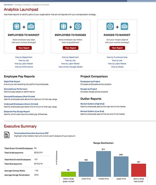 Analyticslaunchpad