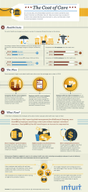 What Obamacare Means for Your Business [infographic]
