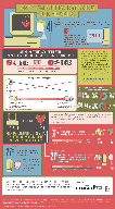 Are Computers Breaking Our Hearts? [infographic]