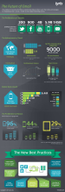 What's the Future of Email? [infographic]