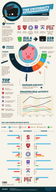 The University Entrepreneurship Report [infographic]