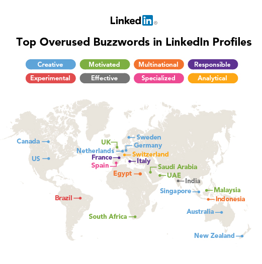 Global-Buzzwords-2012