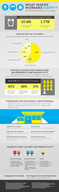 What Makes Workers Happy? Optimizing Your Office Space [infographic]