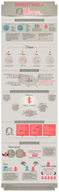 Why We Should Invest In More Women-Owned Startups [infographic]