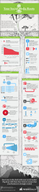 Your Social Media Roots [infographic]