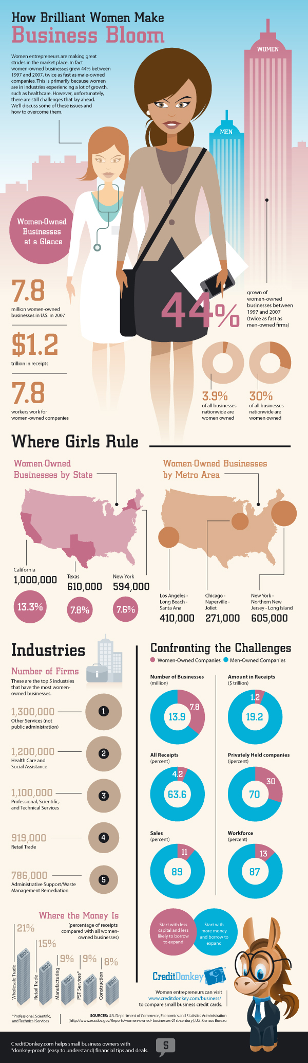 Women%20in%20business%20infographic