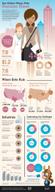 Women Entrepreneurs are Making Waves [infographic]