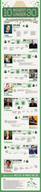 10 Biggest Entrepreneurs Under 30 [infographic]