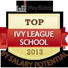 top ten ivy league schools