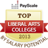 best liberal arts colleges