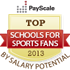 best schools for sports fans