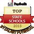 best state schools