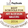 art and design majors