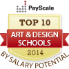Best art and design colleges by salary potential