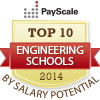 Best engineering colleges by salary potential