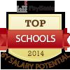 top schools 2013