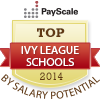 top ten ivy league schools